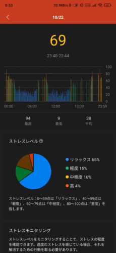 Screenshot_2020-10-24-00-53-39-355_com.xiaomi.hm.health
